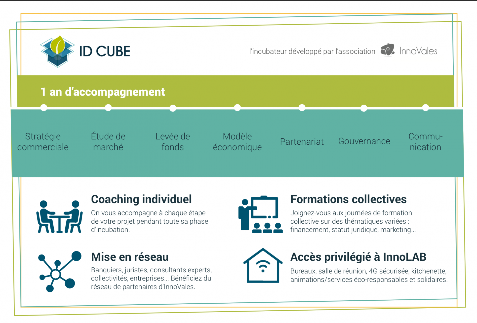 Capture decran 2019 09 04 a 16.11.35 - L'incubateur ID Cube recrute sa promo 2020
