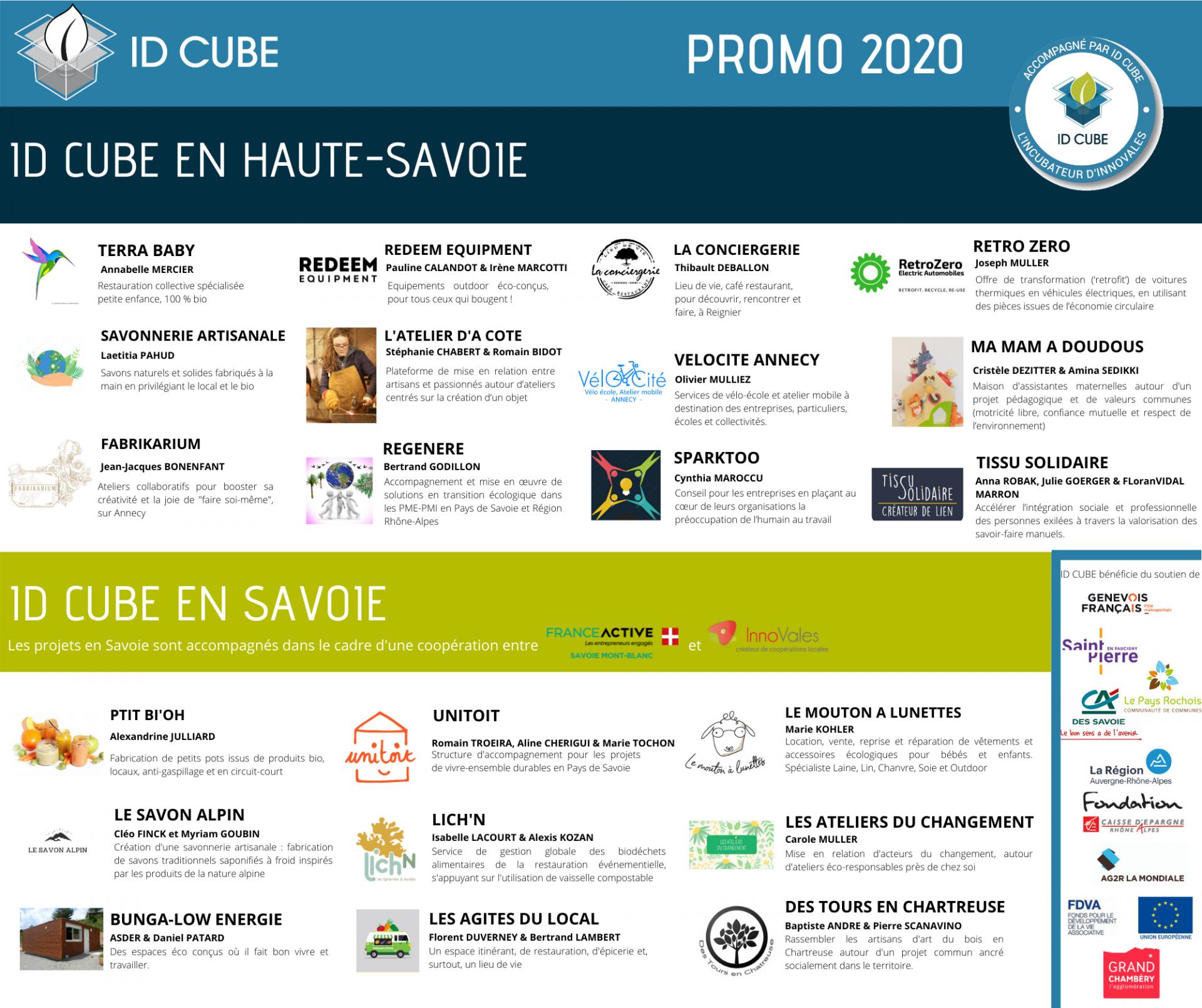 ID CUBE EN HAUTE SAVOIE 4 - L'incubateur d'entreprises à fort impact social et environnemental ID CUBE a recruté sa promotion 2020 !